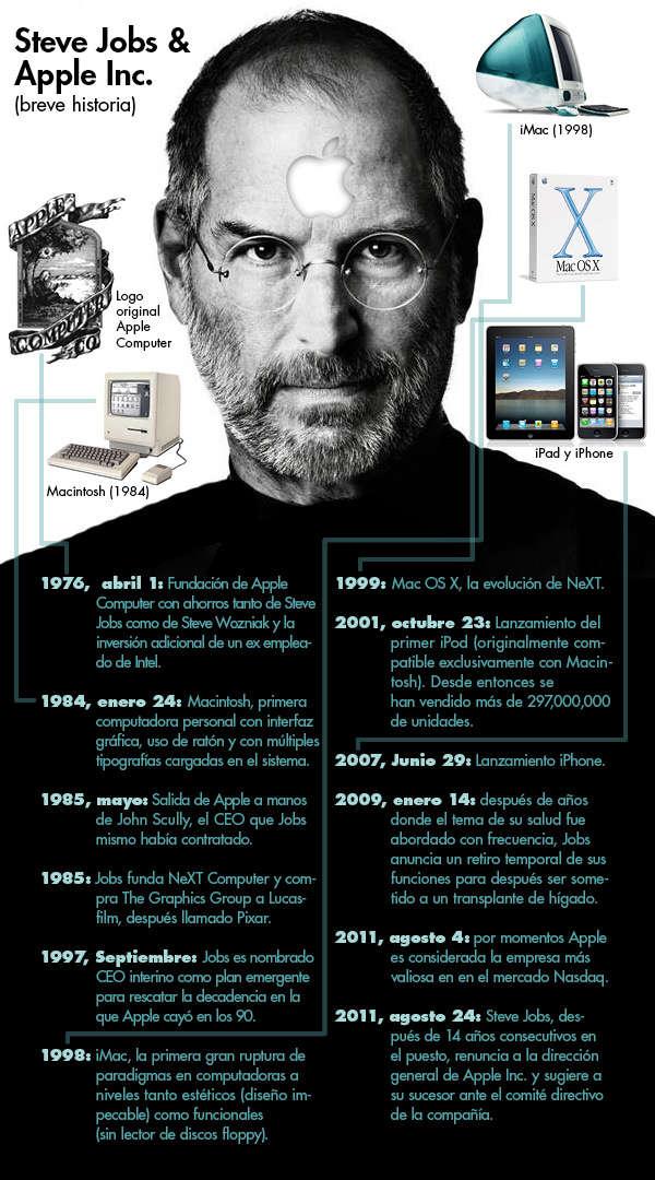 6c30a6b529a Breve historia de Steve Jobs y su paso por Apple Inc (infografía ...