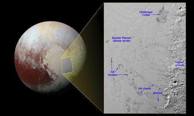 Sputnik Planum - icebergs em Plutão