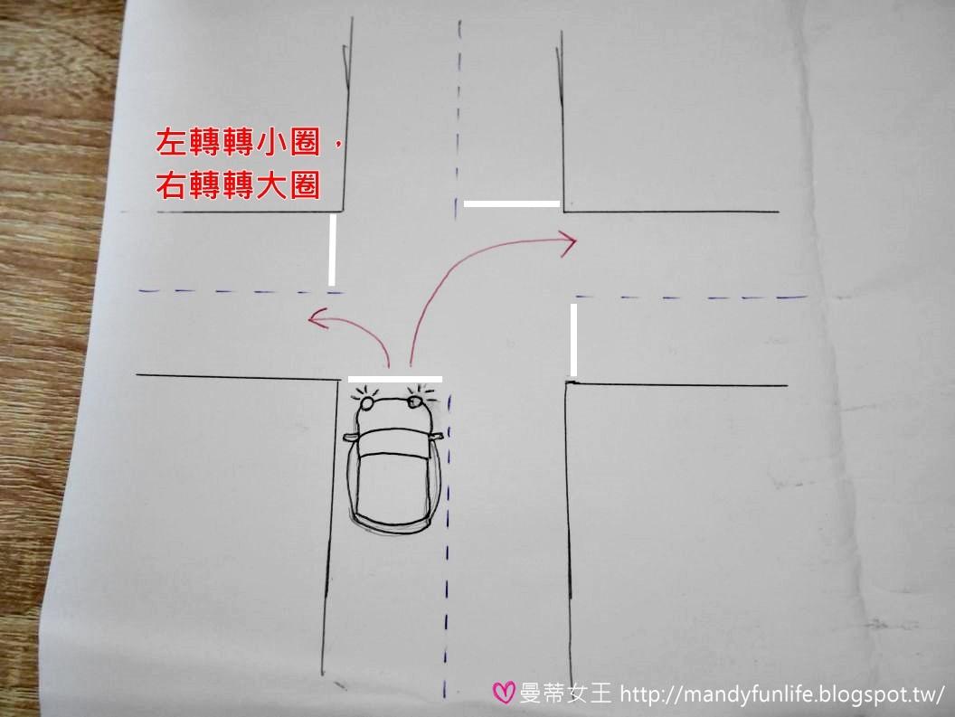 曼蒂女王 的 生活筆記本: 【沖繩自由行】 交通 ORIX 取車/還車/機場接送 & 右駕心得分享