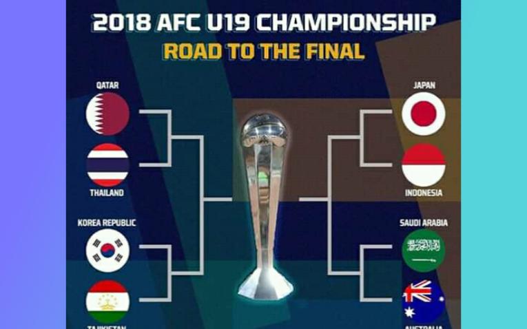Jadwal 8 Besar Piala AFC U-19