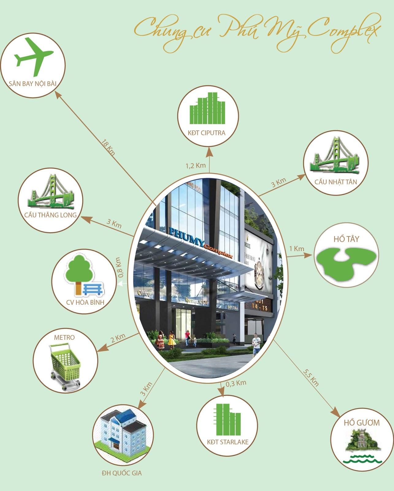 Chung cư Phú Mỹ Complex và Các lý do khiến khách hàng không thể từ chối mua