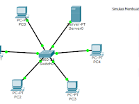 Simulasi DHCP dengan Server-PT | Cisco Packet Tracer