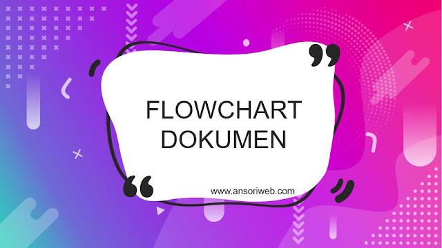 Pengertian Flowchart Dokumen : Simbol dan Contohnya