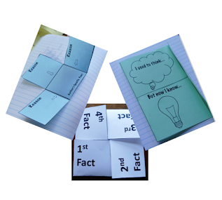 interactive notebook flaps 4th grade
