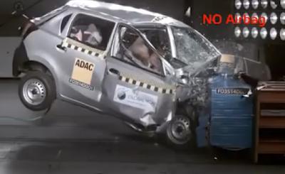 Έρευνα Folksam: Τα αυτοκίνητα με εντυπωσιακή πραγματική παθητική ασφάλεια!