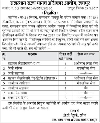 HRDC Recruitment 2017