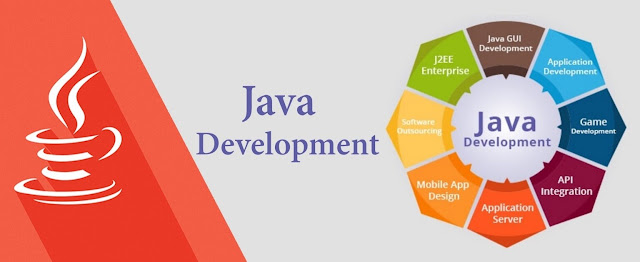 استخدامات-لغة-جافا-Java