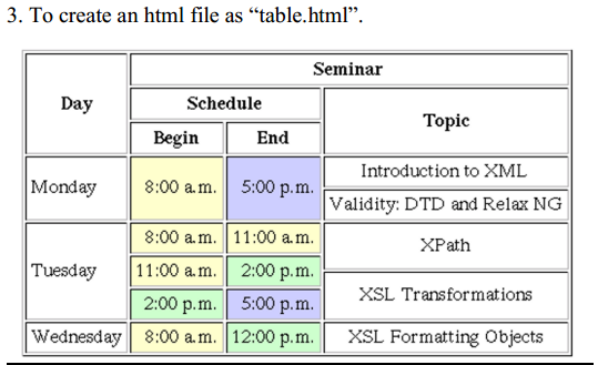 Create A Given Table Using Table In HTML