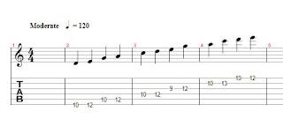 Pentatonic scale, pentatonik, A minor pentatonik, belajar scale, variasi pentatonik, slashky gitaris,