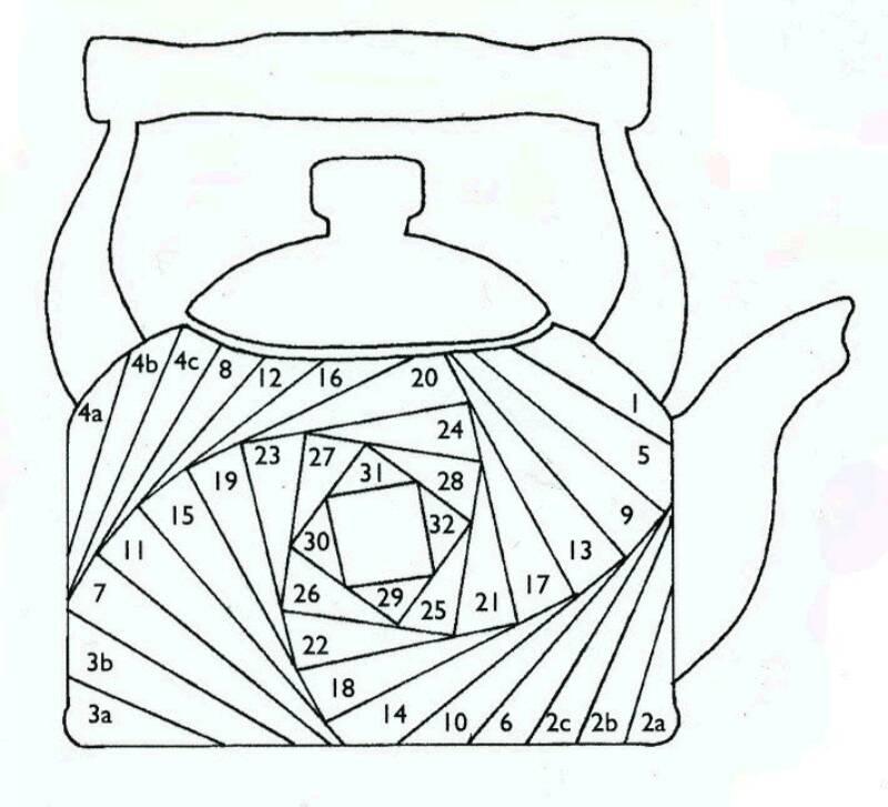 Caffeine Moments...: Iris Folding