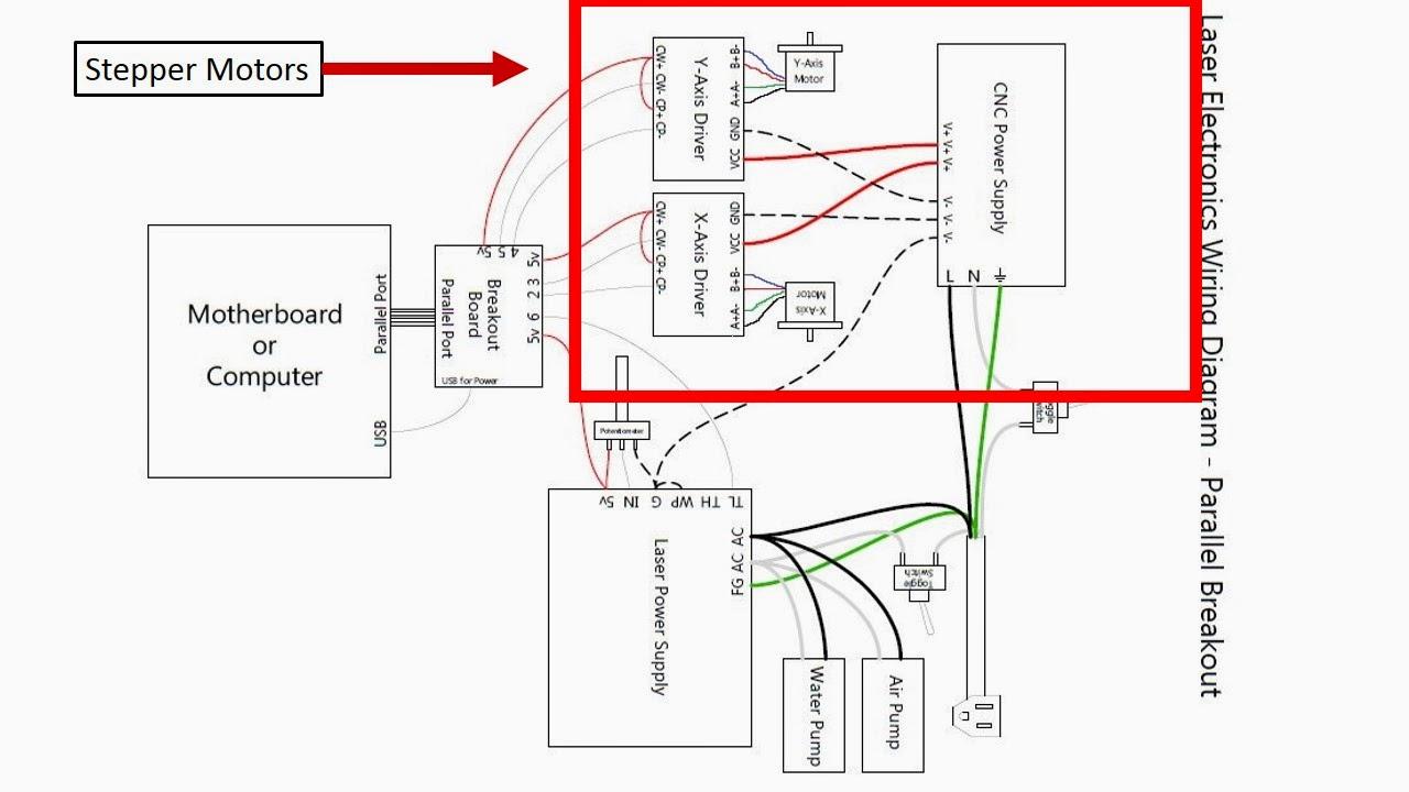 wiring2 laser cutting wiring wiring schematic diagram