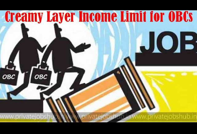 Creamy Layer Income Limit for OBCs
