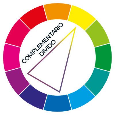 CONTRASTE DE COMPLEMENTARIOS DIVIDIDOS