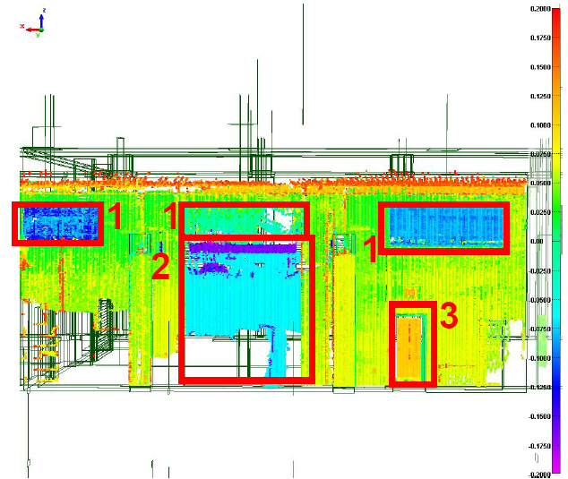 Point Cloud Scan, BIM, Model