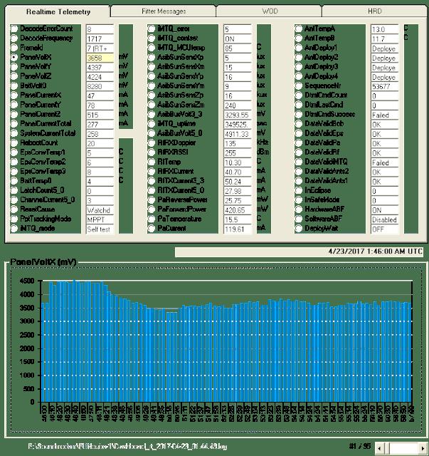 Nayif-1 Telemetry Decoder (DK3WN )
