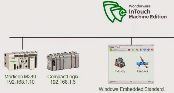Wonderware: InTouch Machine Edition HMI Software Communicates with