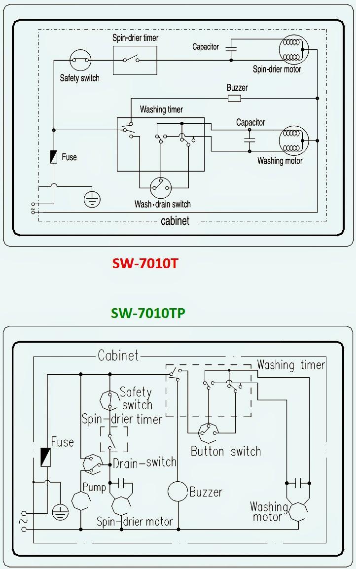 beko washing machine motor wiring diagram [ 722 x 1154 Pixel ]