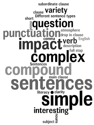Sentence - Kinds of Sentences