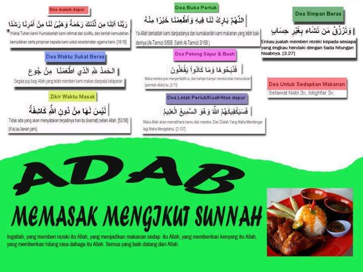 Selawat 3x Hummasyalli Aala Syaiyidina Istighfar Astagfirullah Hal Azimmm