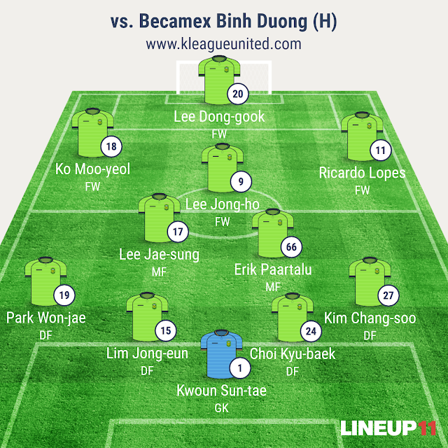 Jeonbuk Hyundai Motors vs Becamex Binh Duong lineup (AFC Champions League 2016, March 15th, Jeonju World Cup Stadium)
