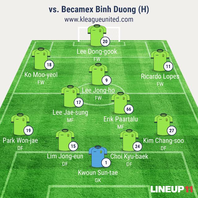 Jeonbuk Hyundai Motors vs Becamex Binh Duong lineup (AFC Champions League 2016, March 15th, Jeonju World Cup Stadium)