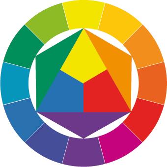 Como usar o disco de cores para montar seu look - Cores complementares e não complementares
