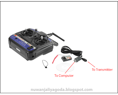 Transmitter with Converter
