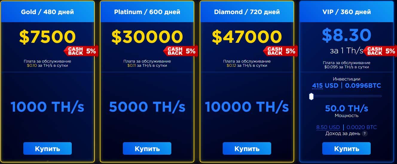 Инвестиционные планы Cryptouniverse 2