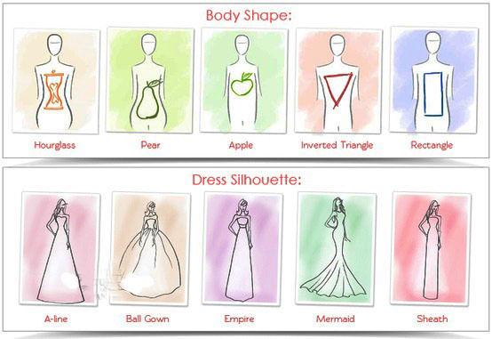 ef745b 18fd1ad1be6943b2a3d8f4440126cee1 - Jak wybrać suknię ślubną?