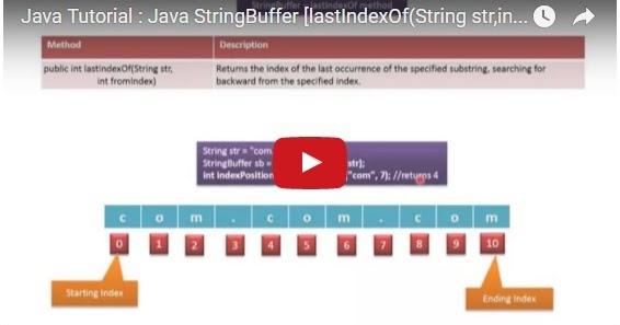 Java ee java tutorial java stringbuffer lastindexof for Object pool design pattern java