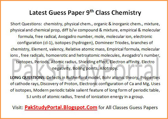 Latest 9th Class Chemistry Guess Paper 2018 for All Boards