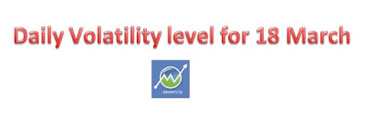 Daily Volatility level for 18 March