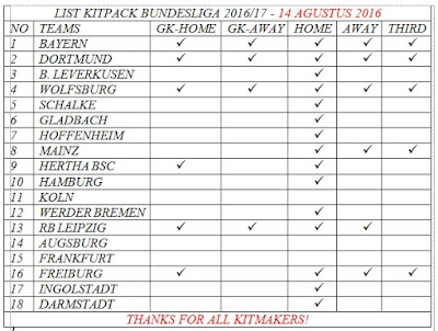 PES 2013 BUNDESLIGA KITSPACK 16/17 (UPDATE 14 AGUSTUS 2016) by Boris