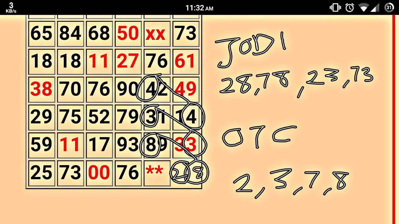 Kalyan 3/03/18 Sure Jodi Trick || Open to Close OTC Jodi aur