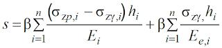 Определение осадок методом послойного суммирования от CivilEng.ru