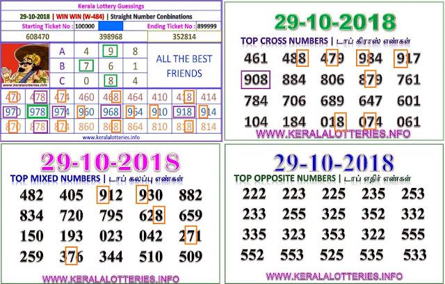 Win Win W-484 Kerala lottery abc guessing by keralalotteries.info