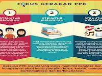 Fokus Gerakan Penguatan Pendidikan Karakter (PPK) dalam Sistem Pendidikan Nasional