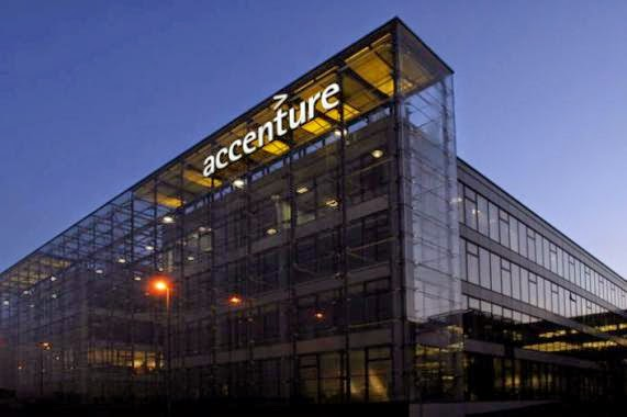 Accenture Off Campus Recruitment 2015-¬2016