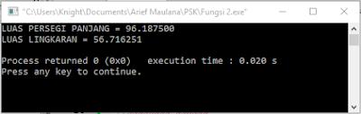Parameter Fungsi