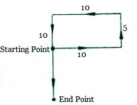 Solved Example 01