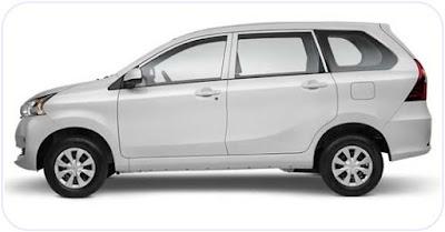 2017 Toyota Avanza Specs