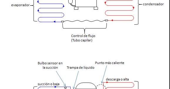 Full Service Paran U00e1  Manual De Diagramas Y Conexiones En