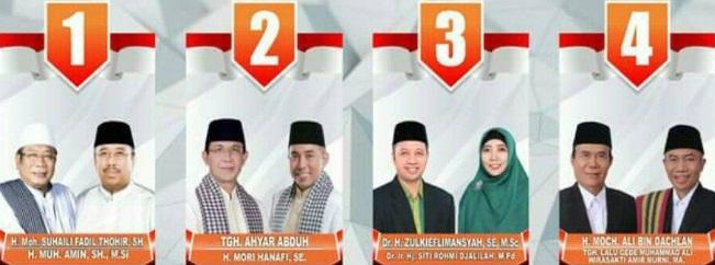 Pasangan calon gubernur-wakil gubernur propinsi Nusa Tenggara Barat (NTB)