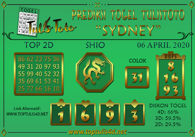 Prediksi Togel SYDNEY TULISTOTO 06 APRIL 2020