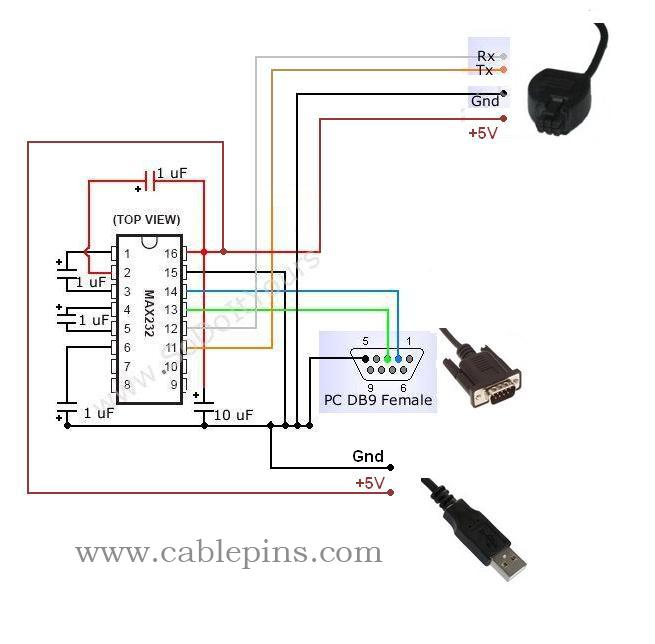 parrot 3200 ls color wiring diagram xs650 chopper 3200ls ck3200 serial cable friendly channels