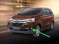 Harga Dan Fisik Foglamp/Lampu Kabut Toyota All New Avanza/Daihatsu Great New Xenia