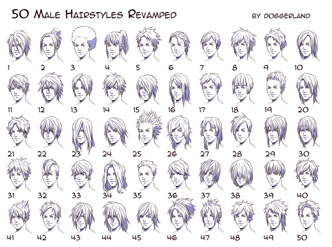 Easiest Hairstyle: Anime Hairstyles