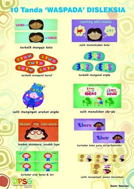 10 Tanda Waspada Disleksia