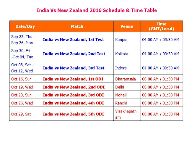 India Vs New Zealand 2016 Schedule & Time Table,New Zealand tour of india 2016,INDvs NZ 2016 series,New Zealand vs India 2016 schedule,fixture,time table,local time,GMT IST local time,match detail,New Zealand vs. India series,ODI series,test series,t20 series,full match schedule,icc cricket calendar,all schedule,India vs New Zealand 2016,cricket schedule,venue,day date,place,match timing New Zealand tour of India 2016 (5ODIs, 3Tests)  Start from Sep 22/2016 to Oct 29/2016  Click here for more detail..