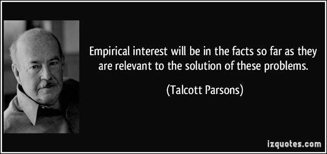 Pemikiran Talcott Parsons - Sistem Sosial dalam Pendekatan Fungsionalisme-Struktural